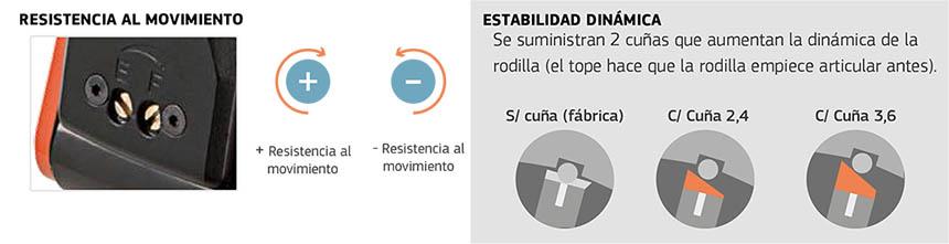 RODILLA POLICÉNTRICA NEUMÁTICA DE 4 EJES