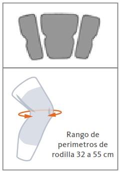 ORTESIS INMOVILIZADORAS DE RODILLA DE TRES PANELES A 0º (GRIS)