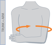 shoulder immobiliser sling instructions